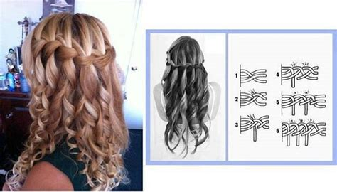 hairstyles with curls and braids step by step curly hair waterfall braid alldaychic