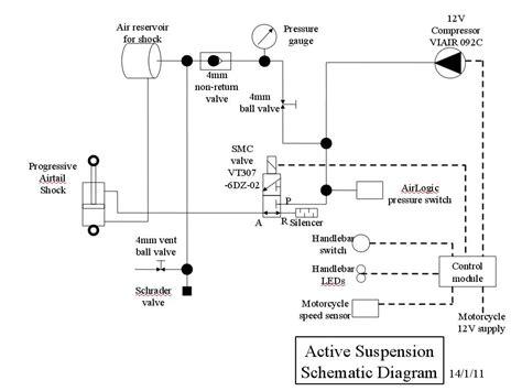 wiring diagram gilera gsm pdf book