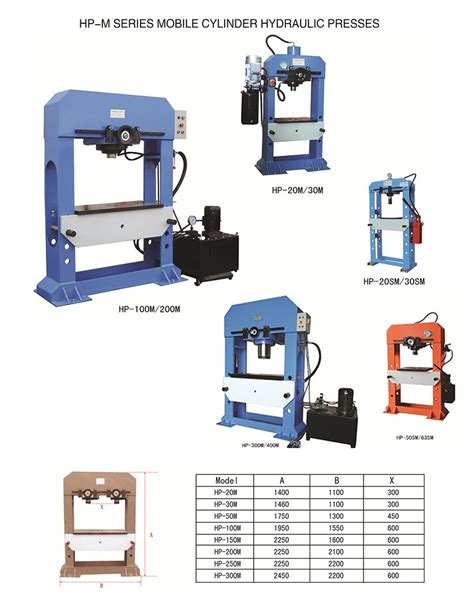Mesin Press mesin press hydraulis mesin press hydraulic sonic mch