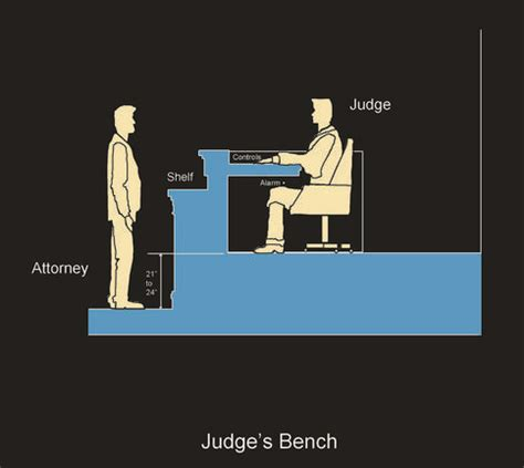 judges on judging views from the bench courtroom judges bench www pixshark com images
