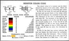 resistor alphanumeric code 1000 images about geocaching codes on secret code geocaching and alphabet