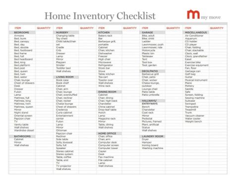 list of house insurance companies lots of helpful moving tips home inventory checklist moving tips and tricks