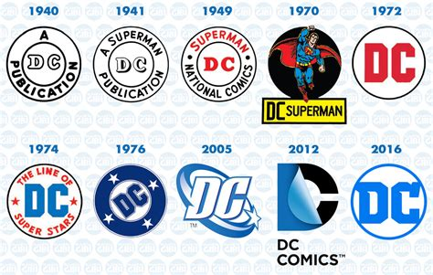 Dc Logo brand new new logo for dc comics dc entertainment by
