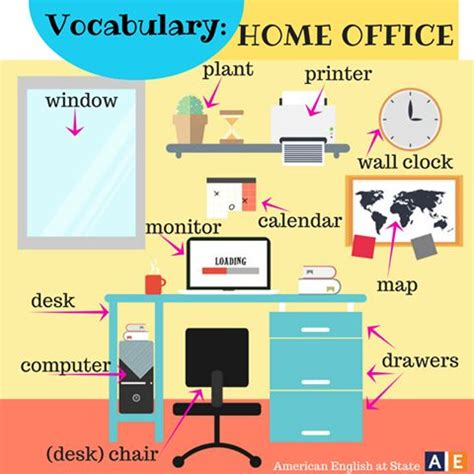 house design games in english 24 best images about esl teaching rooms household objects