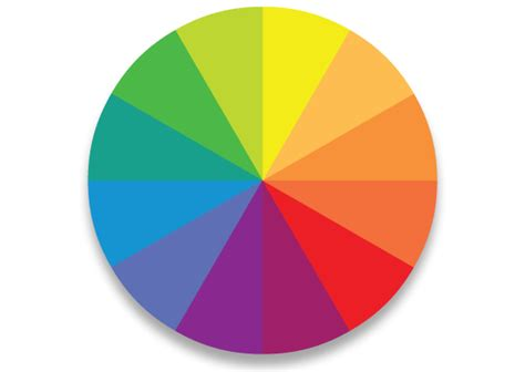 The Colour chapter 16 the colour wheel