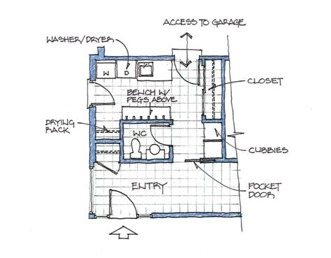 mudroom floor plans mudroom floor plan search house garden floor