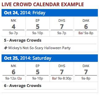 disney world crowd report october 12 to 18, 2014