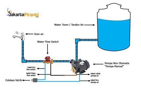 Pompa Air Akuarium Otomatis jual flow switch 1 quot 3 4 quot otomatis pompa booster