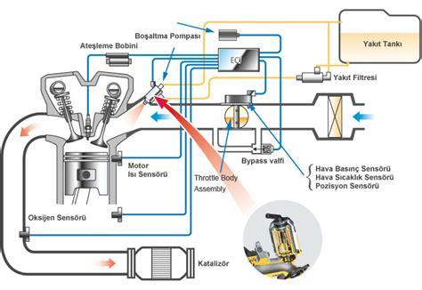 Coper Pompa Oli Suzuki K10 Turbo teknoloji haojue t 252 rkiye