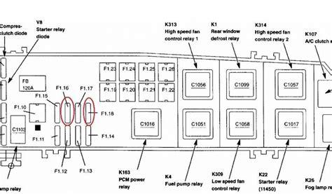 2005 ford escape fuse box diagram 2005 ford escape fuse box layout efcaviation 1024 215 600