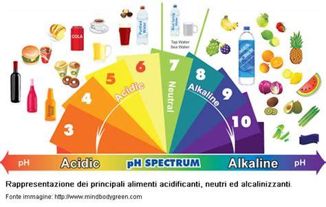ph alimenti pral alimenti alcalinizzanti