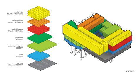 mixed layout definition landscape urbanism diagram landscape free engine image