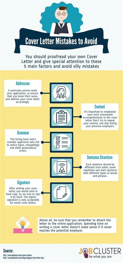 Askamanager Cover Letter Advice 1000 images about cover letter tips on
