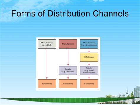 Deakin Mba Course Structure by Channels Of Distribution Crucial To Success Samsung