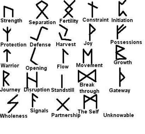 simple tattoo symbols and meanings rune meanings simple tattoos pinterest runes simple