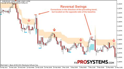 swing trading rules pz swing trading indispensable tool for swing trading