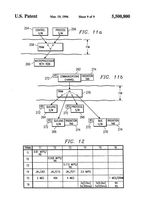 design patent guidelines patent us5500800 method and apparatus for tracking