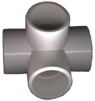 suppliers of furniture grade pvc pipe fittings,