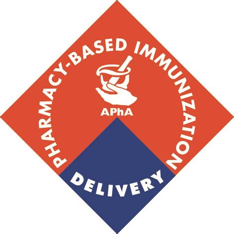 Apha Pharmacy by Apha Pharmacy Based Immunization Delivery Course