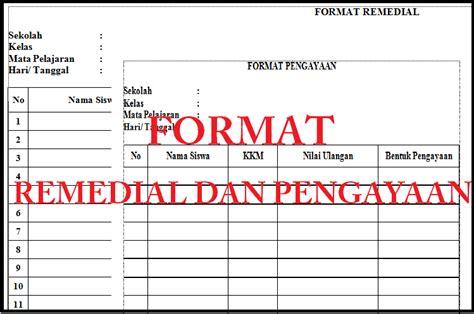 format buku catatan pelaksanaan remedial contoh format kegiatan remedial dan pengayaan bagi siswa