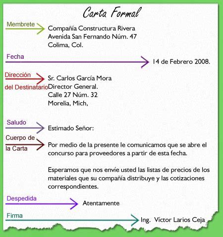 Diseño Curricular Definicion Yahoo Partes De La Carta Formal Ejemplos De