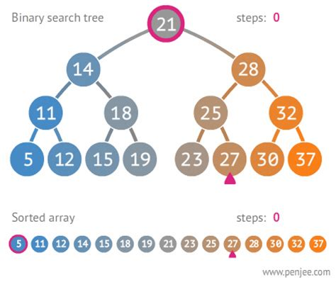file binary search tree exle gif wikimedia commons
