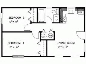Two Bedroom House Floor Plans Eplans Cottage House Plan Two Bedroom Cottage 540