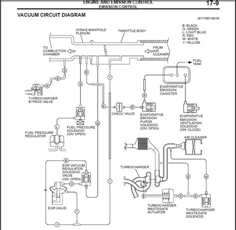 motor wiring evo engine wiring diagram 90 diagrams motor 9