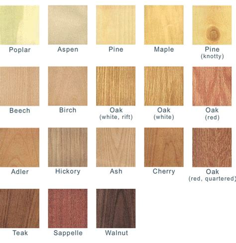 what different types of wood are needed for cabinets floors and roofs different types of wood and their uses wood boring insects