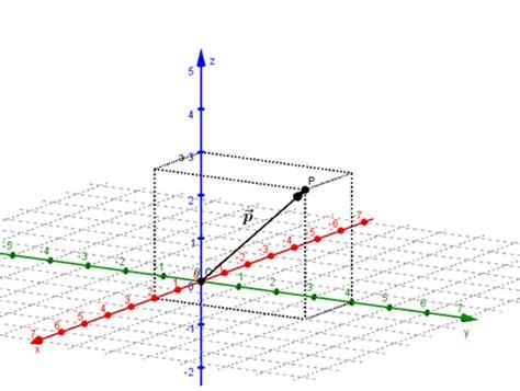 imagenes de vectores unitarios 081316 0002 pruebamatht4 png 193 lgebra y geometr 237 a anal 237 tica