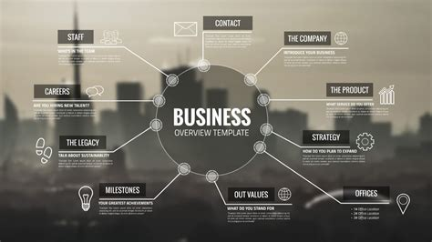 Business Overview Prezi Template Youtube Free Prezi Templates For Business