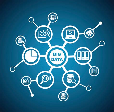 bid data big data forecast a for research