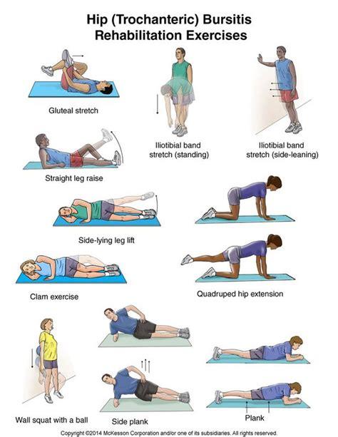 17 best ideas about bursitis hip on hip