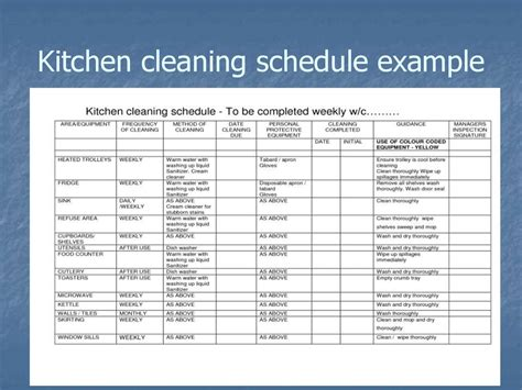 Kitchen Design Template by Cleaning And Disinfection In The Kitchen Chapter 6