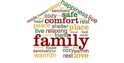 in house meaning top 10 ways canadians describe what home means rem