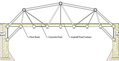 bridge structures design criteria version 6 0 english with no eye contact bridge designs