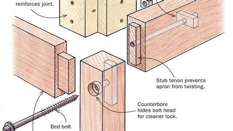 bed bolts   knock  table finewoodworking