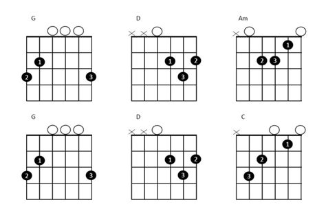 lettere accordi guitar guitar chords letters guitar chords letters at