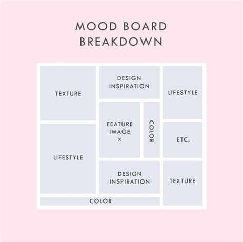 Fashion Mood Board Template best 25 mood boards ideas on mood board
