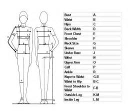 measure template a of measurement charts moda