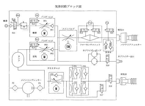 understanding pneumatic schematics delco radio schematics
