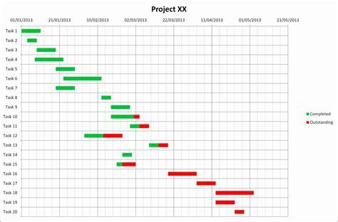 Best Free Gantt Chart Template Excel Exle Of Spreadshee Best Free Gantt Chart Template Excel Best Free Gantt Chart Template