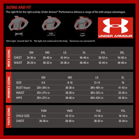 shoe size chart under armour under armour size chart