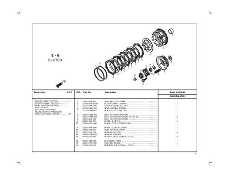 28 wiring diagram kelistrikan suzuki smash 188 166