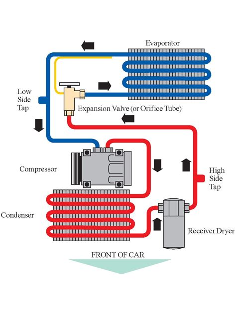ac system diagram   call  ac repair man visit