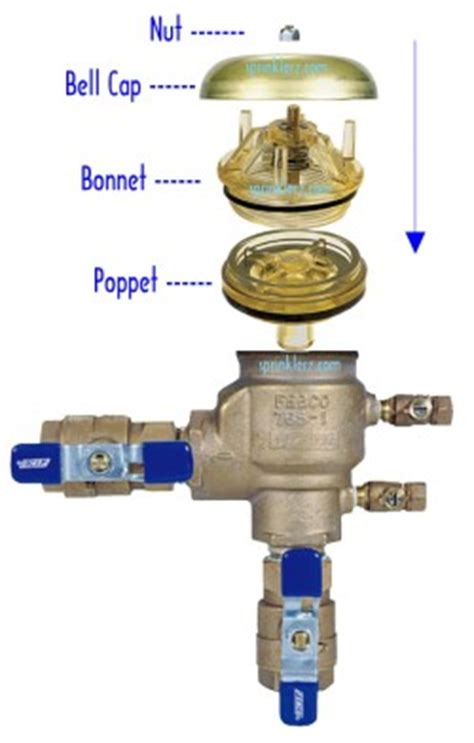 sprinkler system backflow preventer diagram sprinkler system backflow preventer diagram reduced