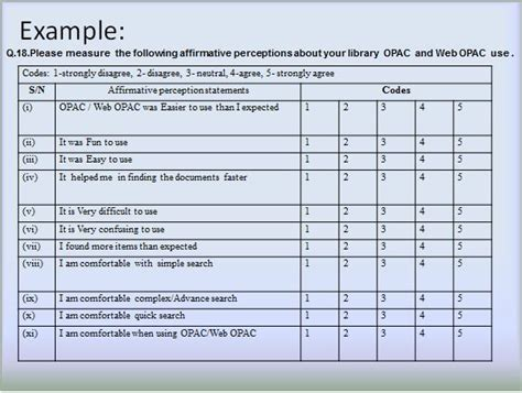 Likert Scale Evaluation Template  Pin Example Of Likert Scale On