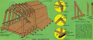 how to build a gambrel roof diy mother earth news how to build barn shed goehs