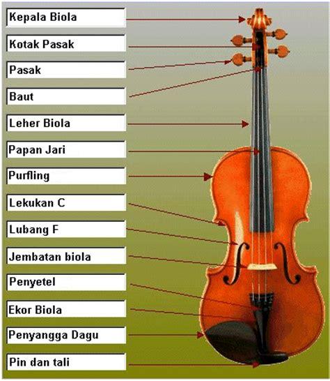 Biola Violin 1 4 mengenal bagian bagian biola blognya eko