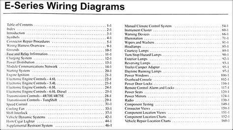 free service manuals online 2001 ford econoline e350 transmission control 2004 ford e450 wiring diagram wiring diagram with description